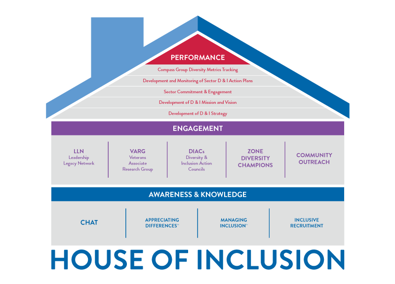 House-of-inclusion-graphic